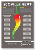 Scoville Heat Thumbnail.png (1)